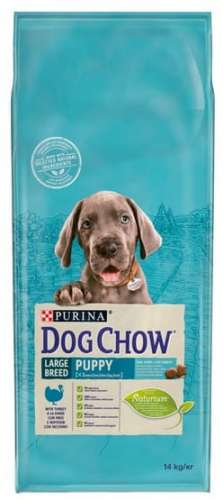 9899Purina Dog Chow Puppy Large Breed Indyk 14kg-1